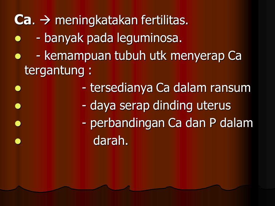 Ca.  meningkatakan fertilitas.