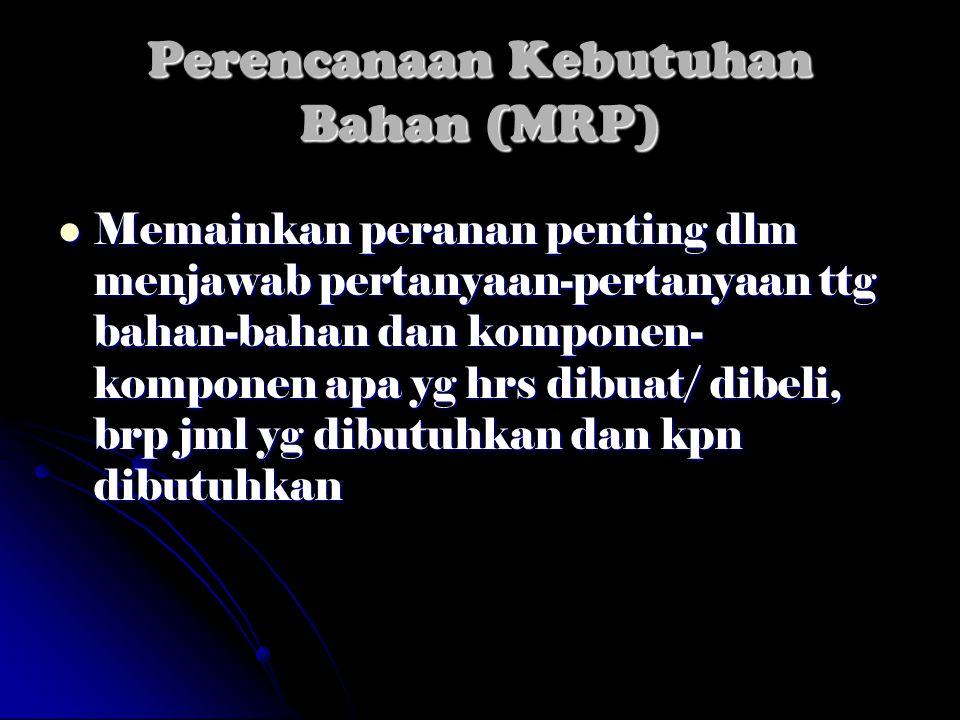 Perencanaan Kebutuhan Bahan (MRP)