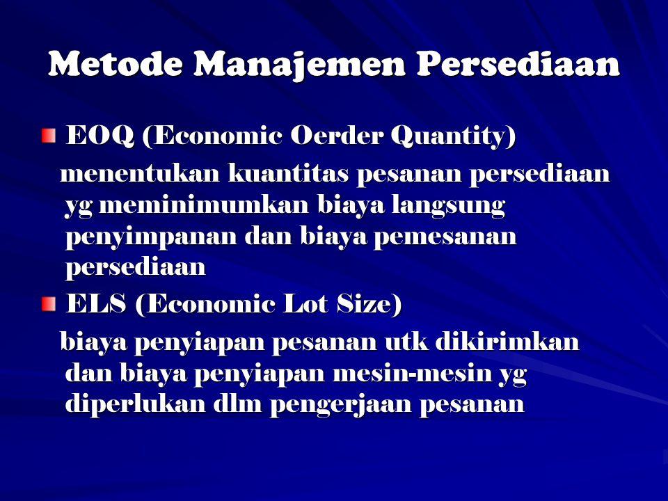 Metode Manajemen Persediaan