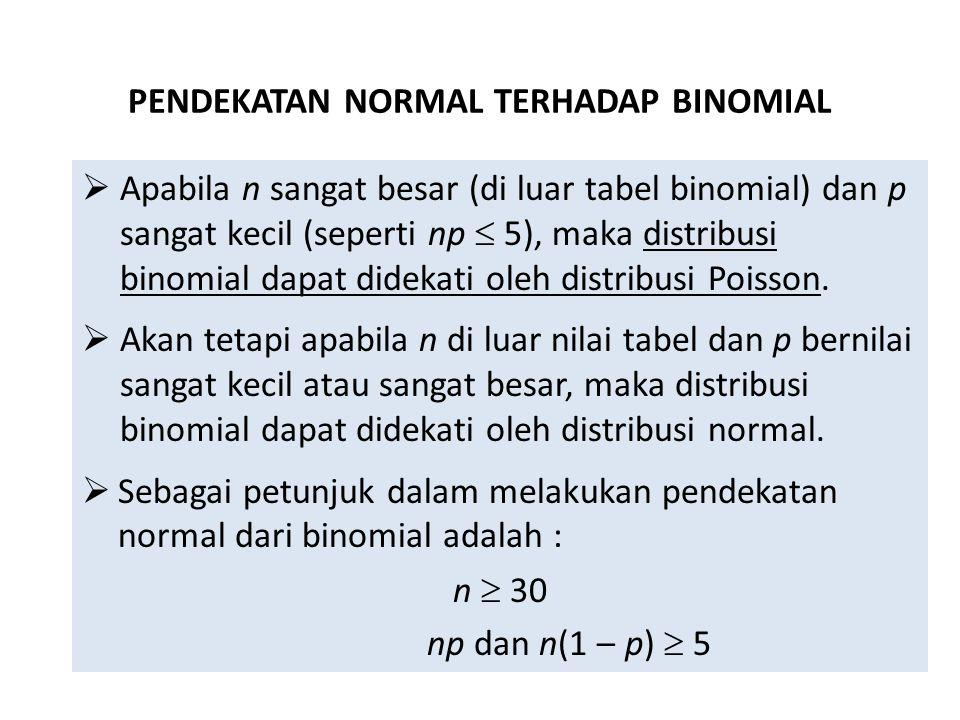 PENDEKATAN NORMAL TERHADAP BINOMIAL