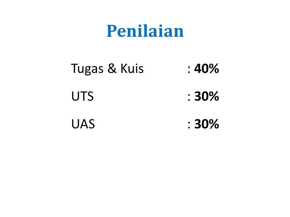 Tugas & Kuis : 40% UTS : 30% UAS : 30%