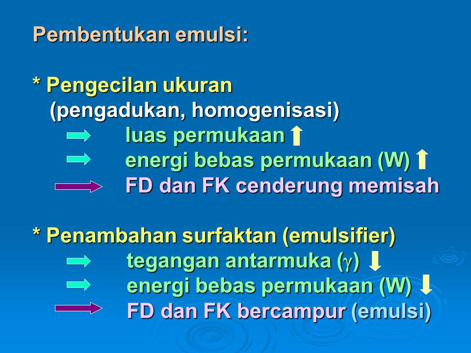 Pembentukan emulsi: * Pengecilan ukuran (pengadukan, homogenisasi) luas permukaan energi bebas permukaan (W) FD dan FK cenderung memisah * Penambahan surfaktan (emulsifier) tegangan antarmuka () energi bebas permukaan (W) FD dan FK bercampur (emulsi)