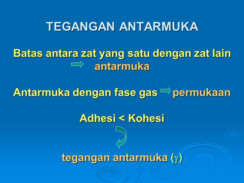 TEGANGAN ANTARMUKA Batas antara zat yang satu dengan zat lain antarmuka Antarmuka dengan fase gas permukaan Adhesi < Kohesi tegangan antarmuka ()