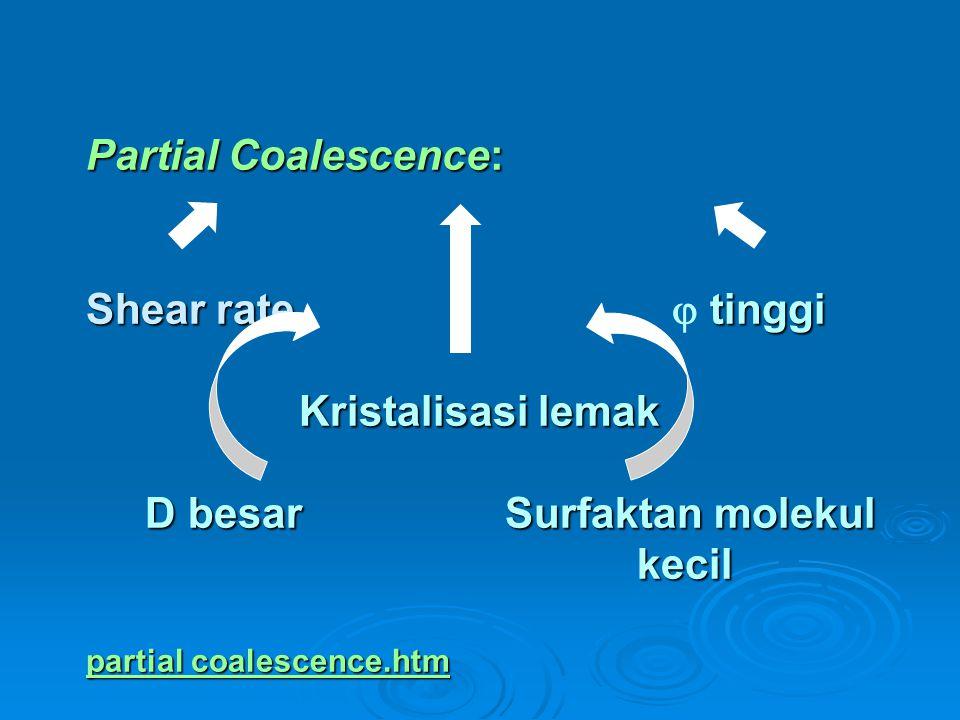 Partial Coalescence: Shear rate.  tinggi. Kristalisasi lemak D besar