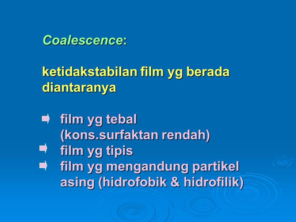 Coalescence: ketidakstabilan film yg berada diantaranya film yg tebal