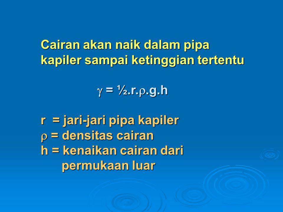Cairan akan naik dalam pipa kapiler sampai ketinggian tertentu.  = ½