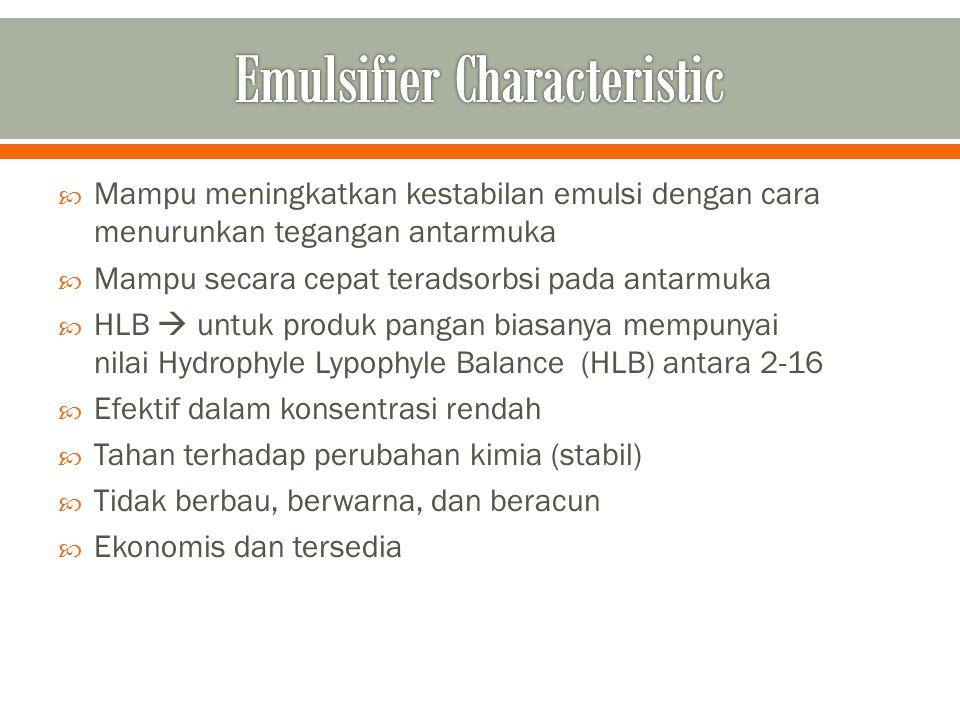 Emulsifier Characteristic