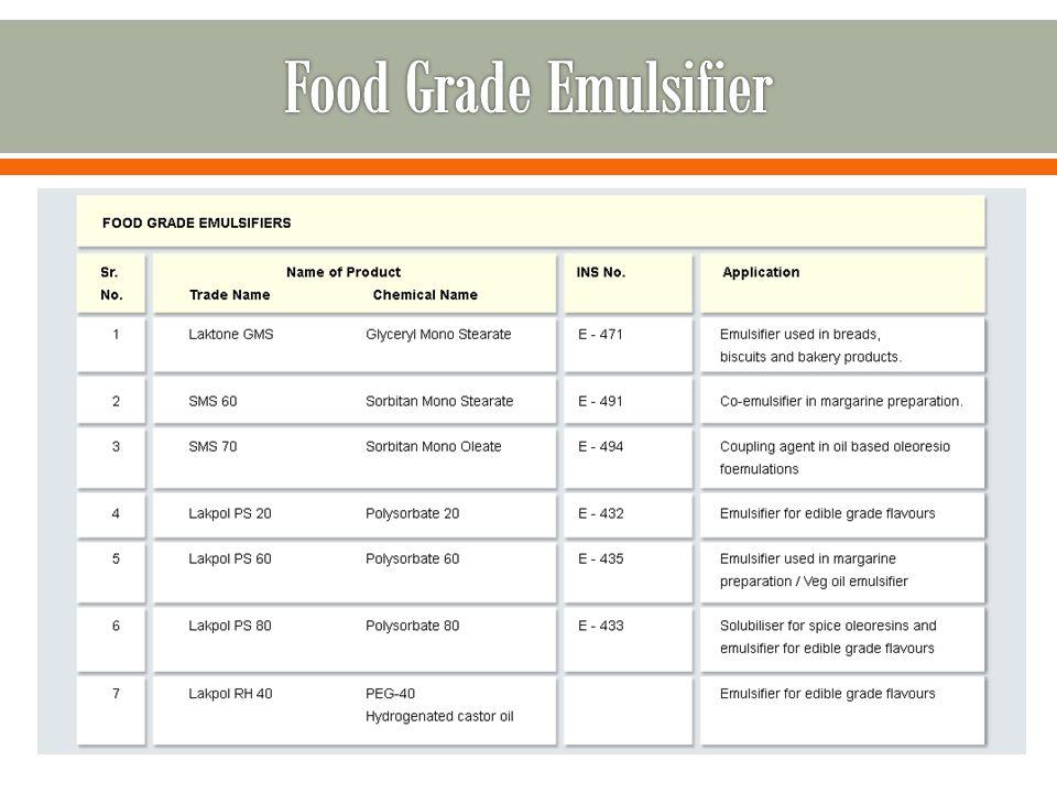 Food Grade Emulsifier