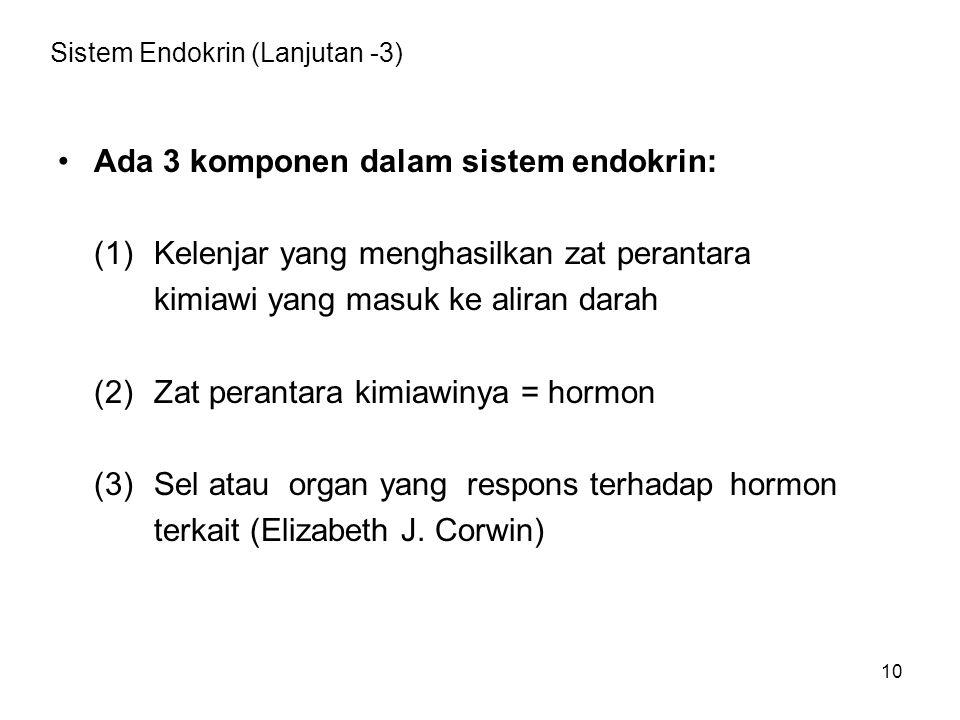 Sistem Endokrin (Lanjutan -3)