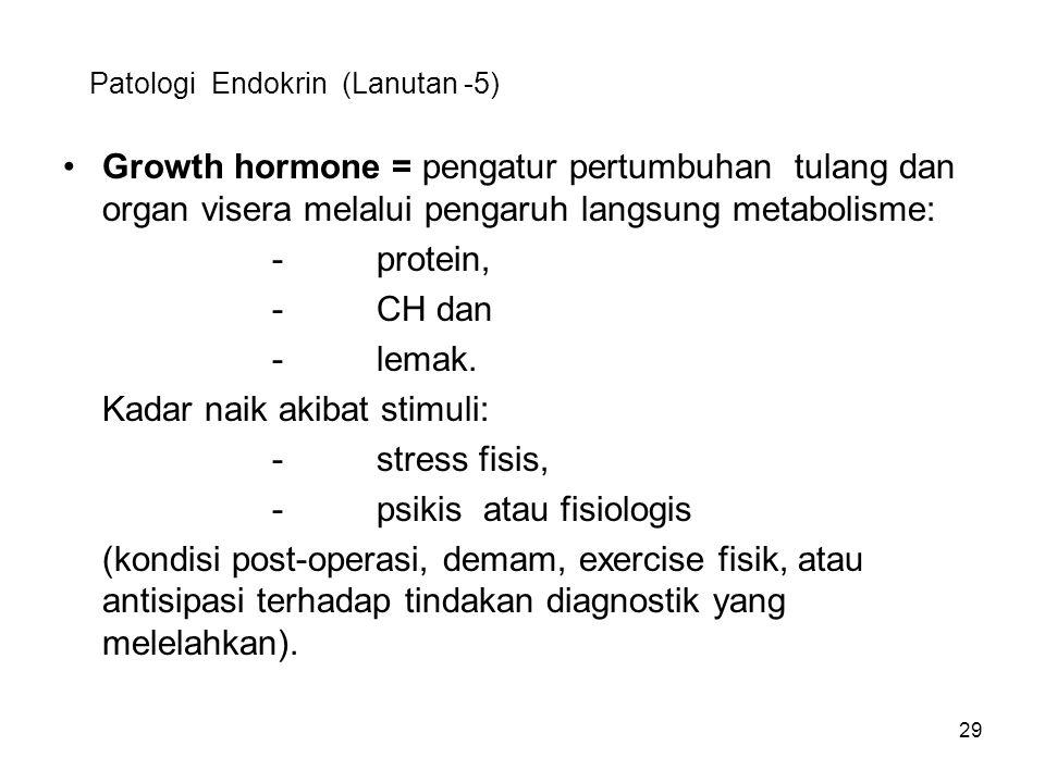 Patologi Endokrin (Lanutan -5)