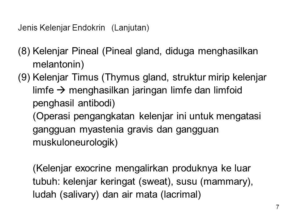 Jenis Kelenjar Endokrin (Lanjutan)