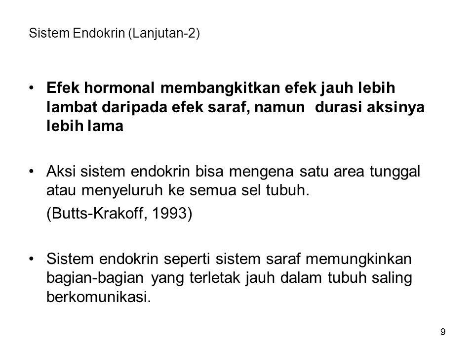 Sistem Endokrin (Lanjutan-2)