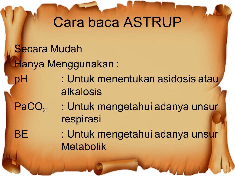 Cara baca ASTRUP Secara Mudah Hanya Menggunakan :