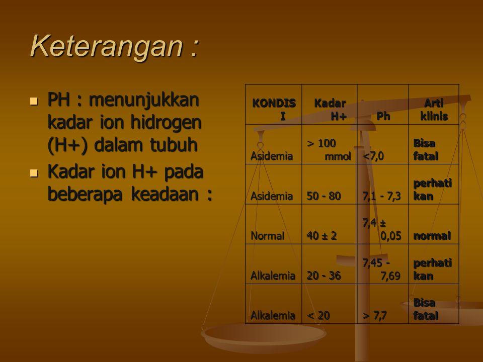 Keterangan : PH : menunjukkan kadar ion hidrogen (H+) dalam tubuh