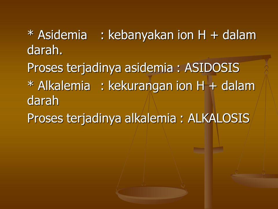 * Asidemia : kebanyakan ion H + dalam darah.