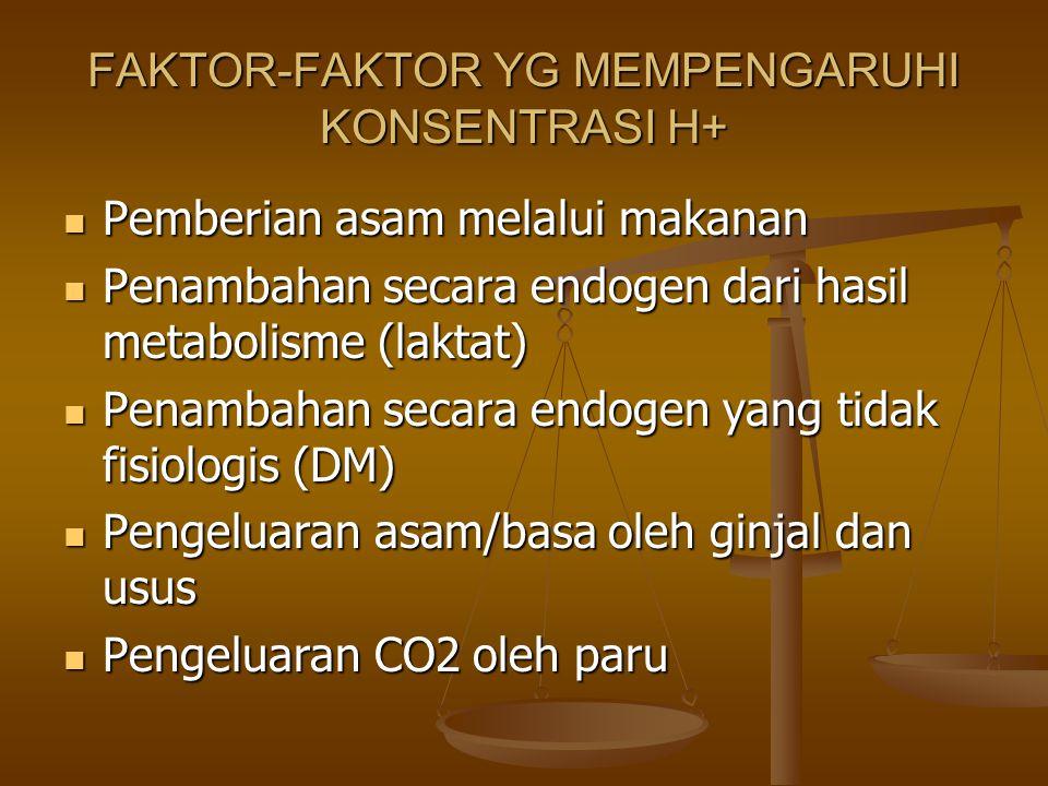 FAKTOR-FAKTOR YG MEMPENGARUHI KONSENTRASI H+