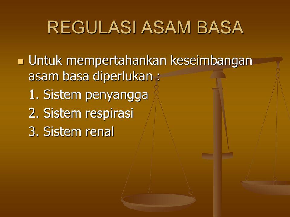 REGULASI ASAM BASA Untuk mempertahankan keseimbangan asam basa diperlukan : 1. Sistem penyangga. 2. Sistem respirasi.