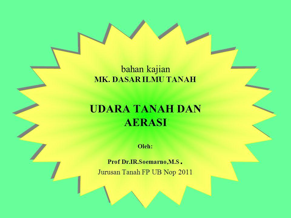 bahan kajian MK. DASAR ILMU TANAH UDARA TANAH DAN AERASI Oleh: Prof Dr