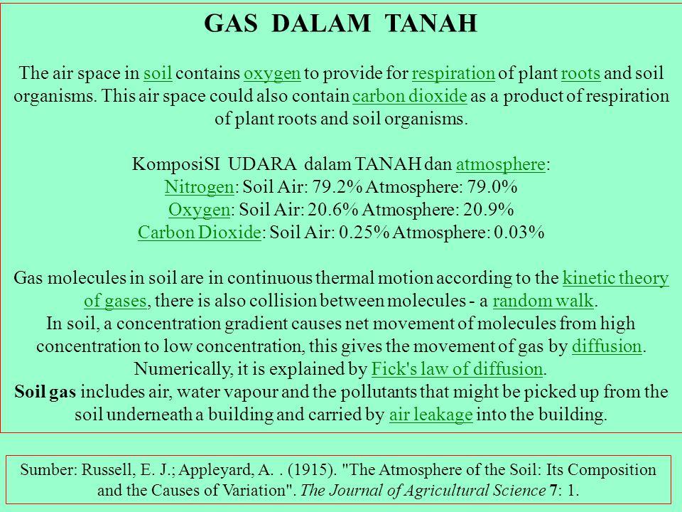 GAS DALAM TANAH