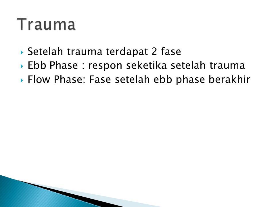Trauma Setelah trauma terdapat 2 fase