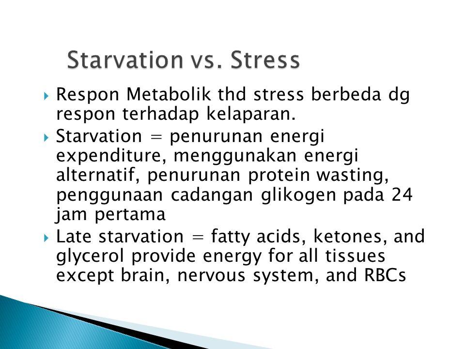 Starvation vs. Stress Respon Metabolik thd stress berbeda dg respon terhadap kelaparan.