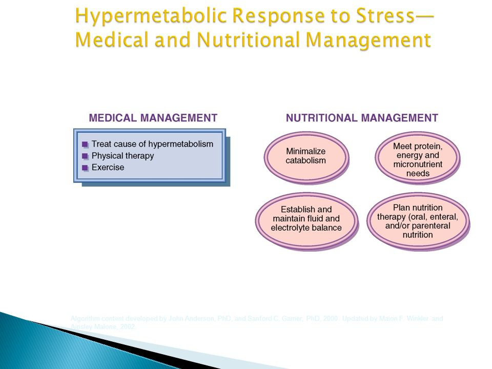 Hypermetabolic Response to Stress— Medical and Nutritional Management