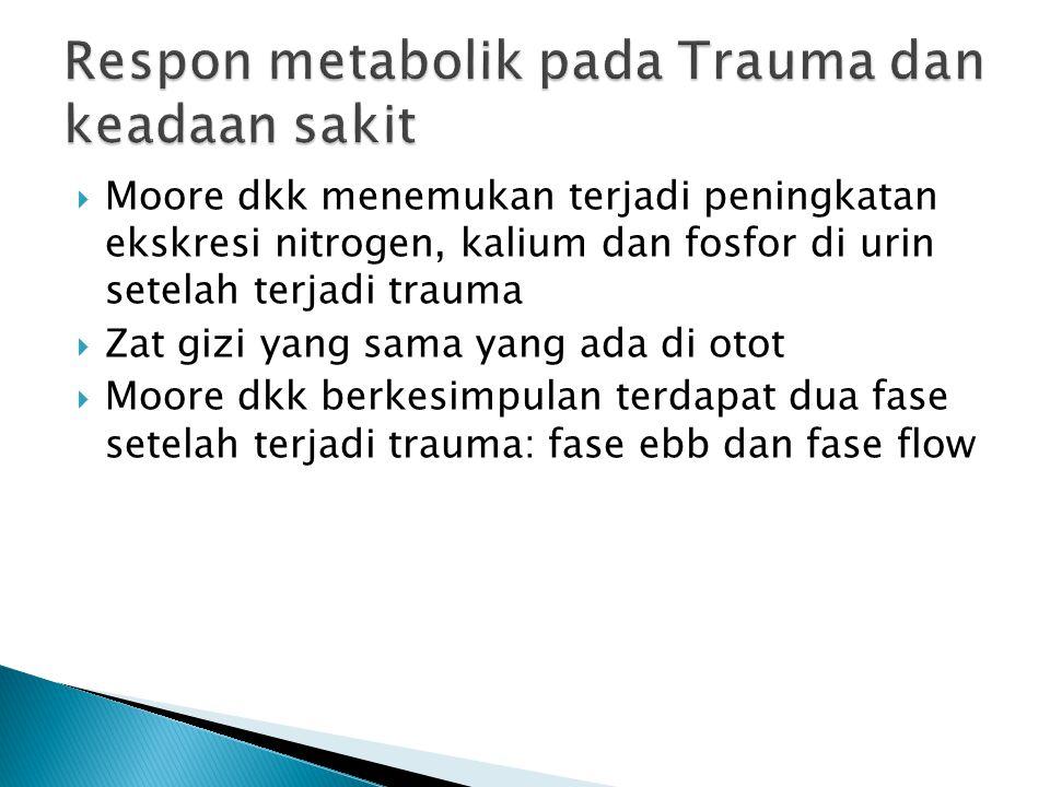 Respon metabolik pada Trauma dan keadaan sakit