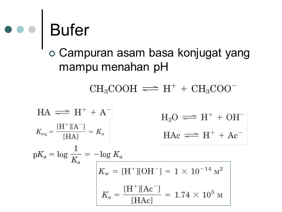 Bufer Campuran asam basa konjugat yang mampu menahan pH