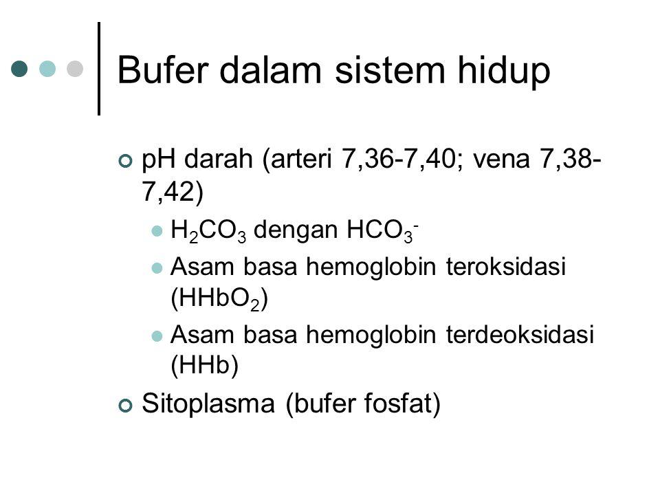 Bufer dalam sistem hidup