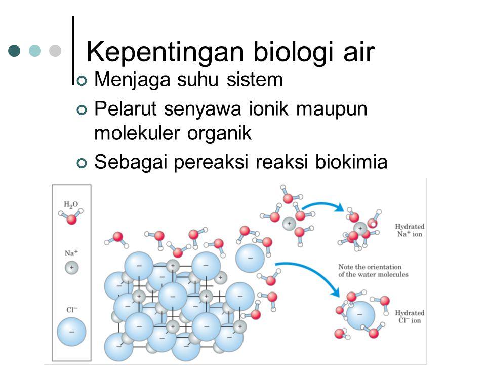 Kepentingan biologi air