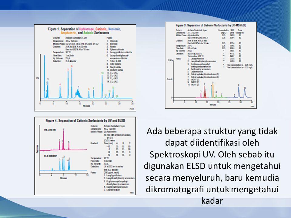 Ada beberapa struktur yang tidak dapat diidentifikasi oleh Spektroskopi UV.