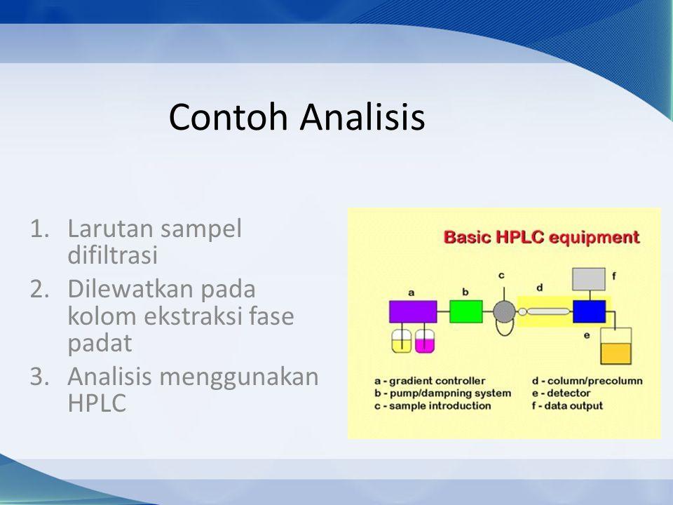 Contoh Analisis Larutan sampel difiltrasi
