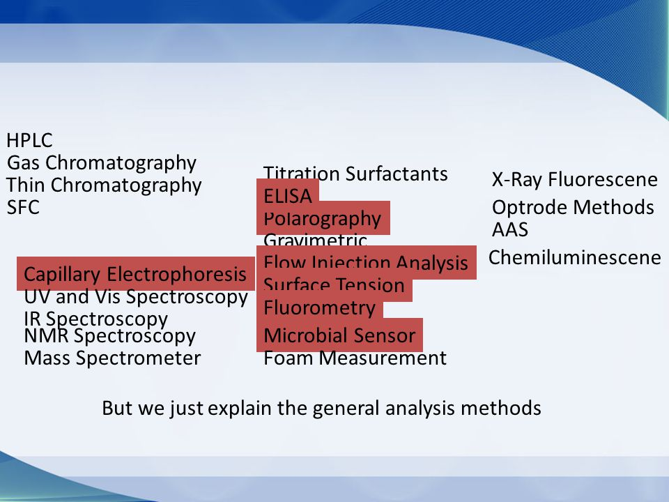 HPLC Gas Chromatography. Titration Surfactants. X-Ray Fluorescene. Thin Chromatography. ELISA. SFC.