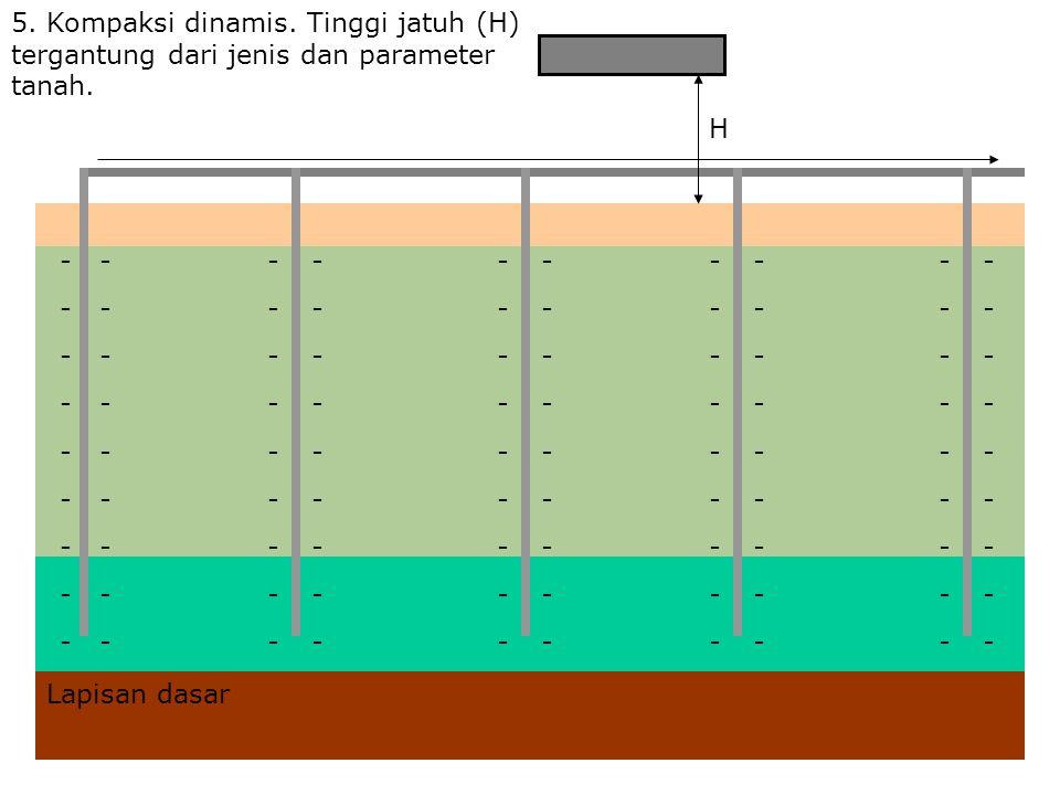 5. Kompaksi dinamis. Tinggi jatuh (H) tergantung dari jenis dan parameter tanah.