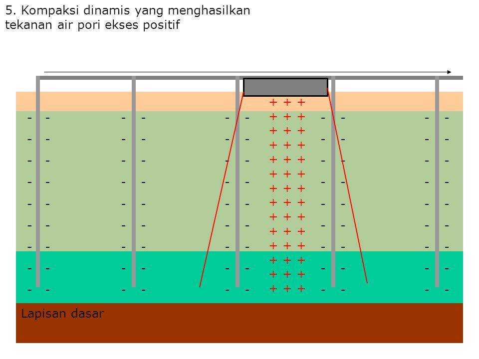 5. Kompaksi dinamis yang menghasilkan tekanan air pori ekses positif