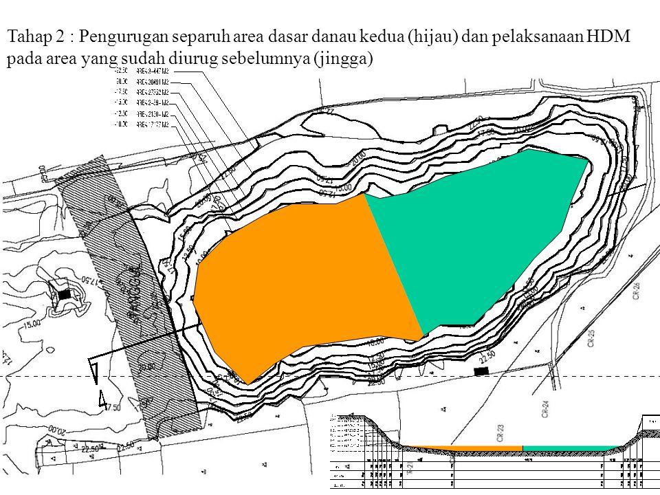 Tahap 2 : Pengurugan separuh area dasar danau kedua (hijau) dan pelaksanaan HDM pada area yang sudah diurug sebelumnya (jingga)