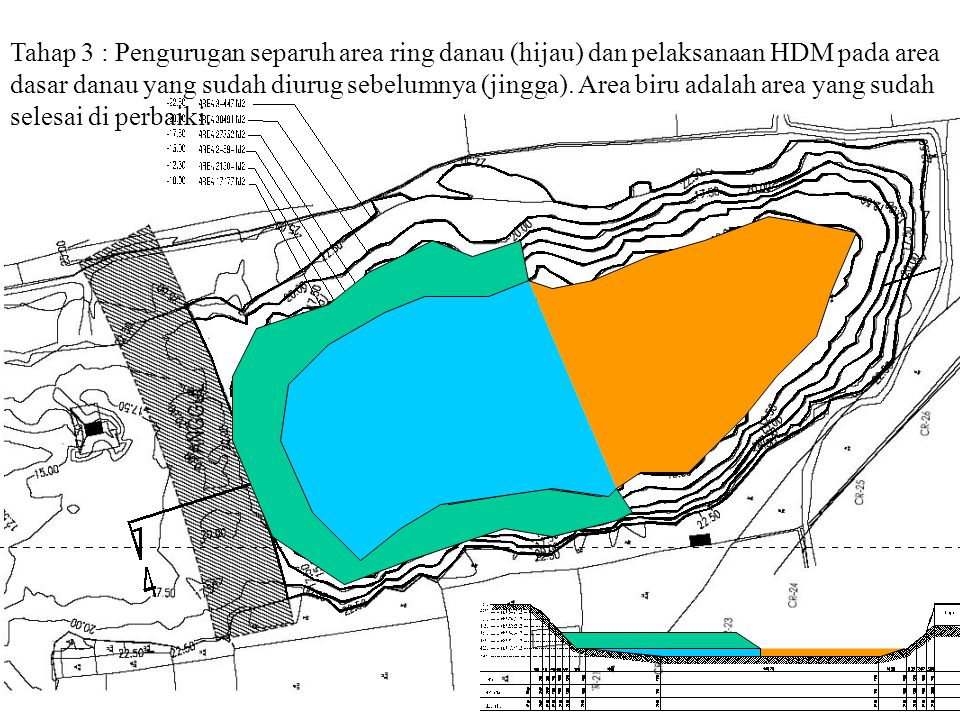 Tahap 3 : Pengurugan separuh area ring danau (hijau) dan pelaksanaan HDM pada area dasar danau yang sudah diurug sebelumnya (jingga).