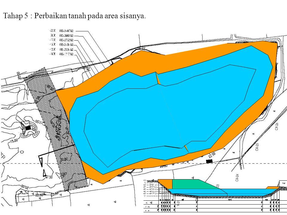 Tahap 5 : Perbaikan tanah pada area sisanya.