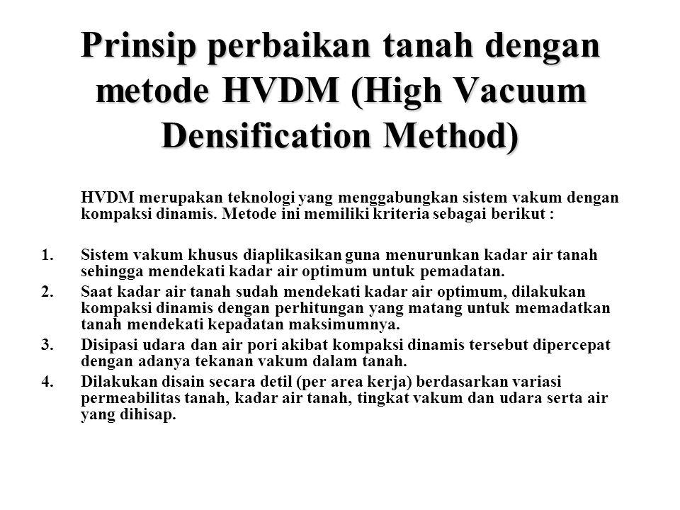 Prinsip perbaikan tanah dengan metode HVDM (High Vacuum Densification Method)