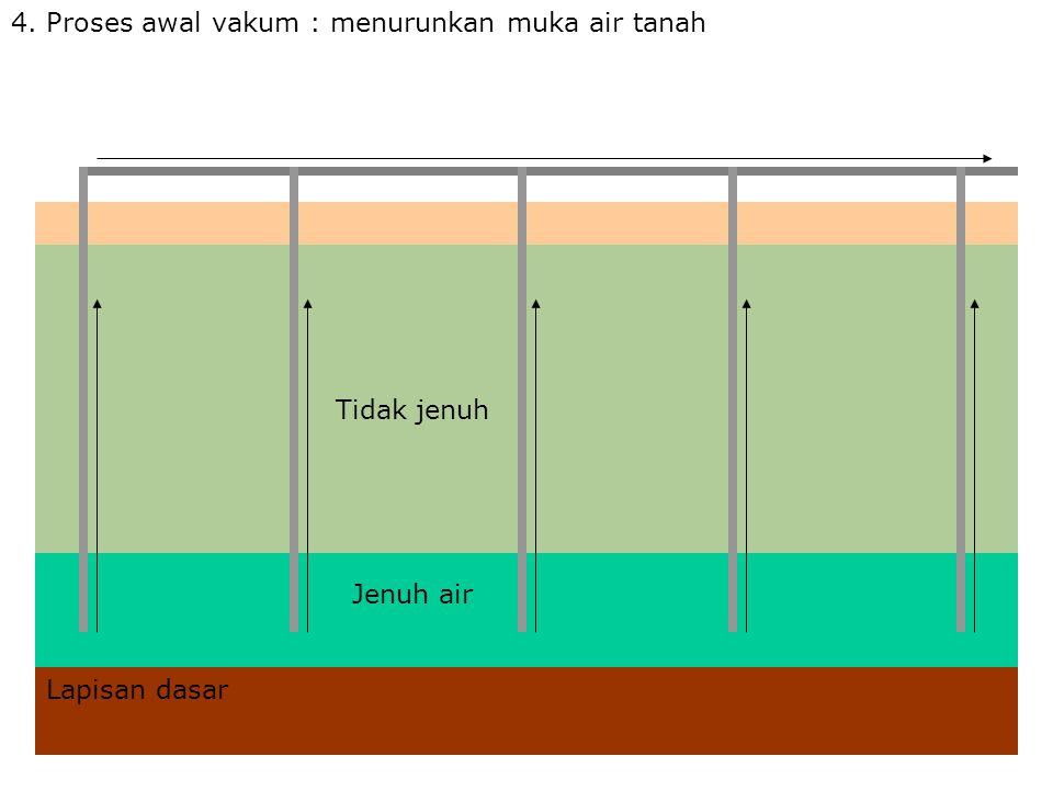 4. Proses awal vakum : menurunkan muka air tanah