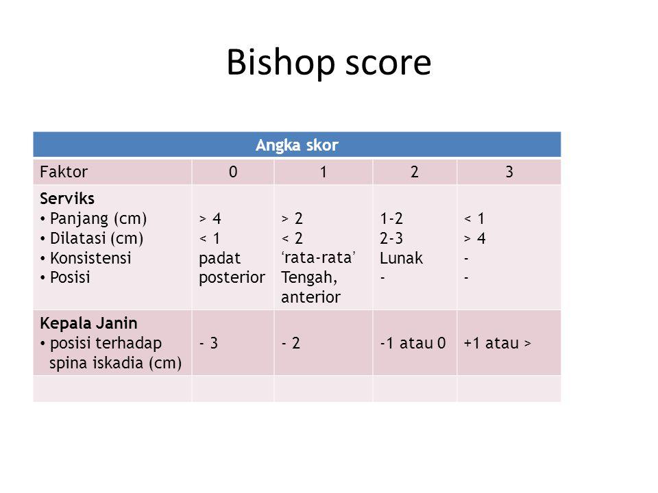 Bishop score Angka skor Faktor 1 2 3 Serviks Panjang (cm)
