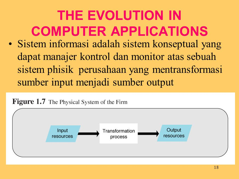 THE EVOLUTION IN COMPUTER APPLICATIONS