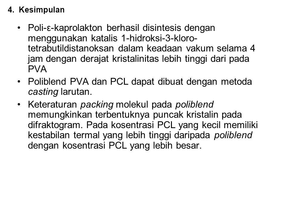 Poliblend PVA dan PCL dapat dibuat dengan metoda casting larutan.