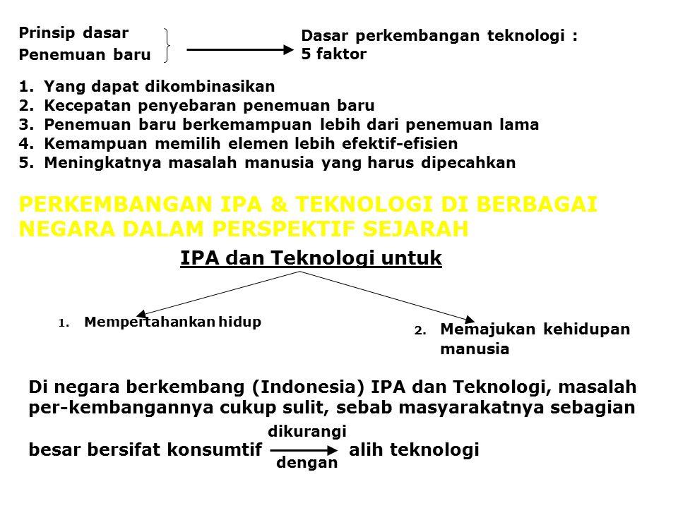 IPA dan Teknologi untuk
