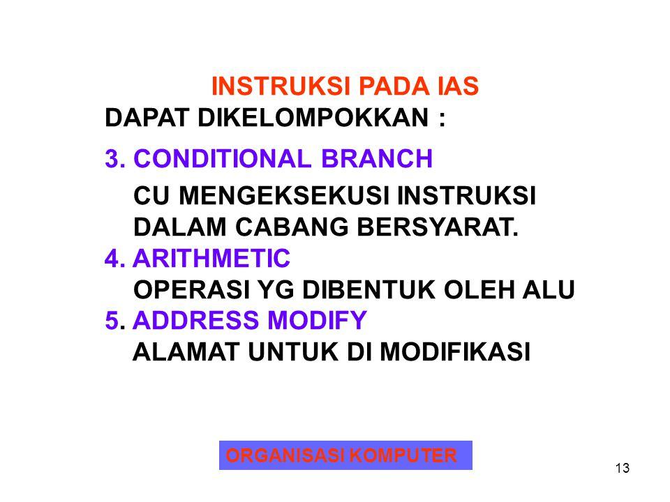 CU MENGEKSEKUSI INSTRUKSI DALAM CABANG BERSYARAT. 4. ARITHMETIC