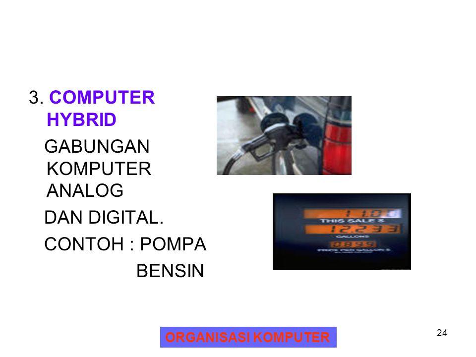 GABUNGAN KOMPUTER ANALOG