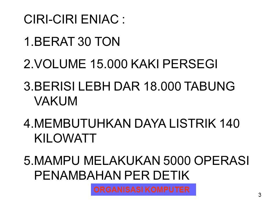 BERISI LEBH DAR 18.000 TABUNG VAKUM