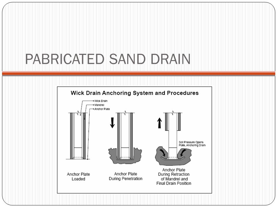 PABRICATED SAND DRAIN