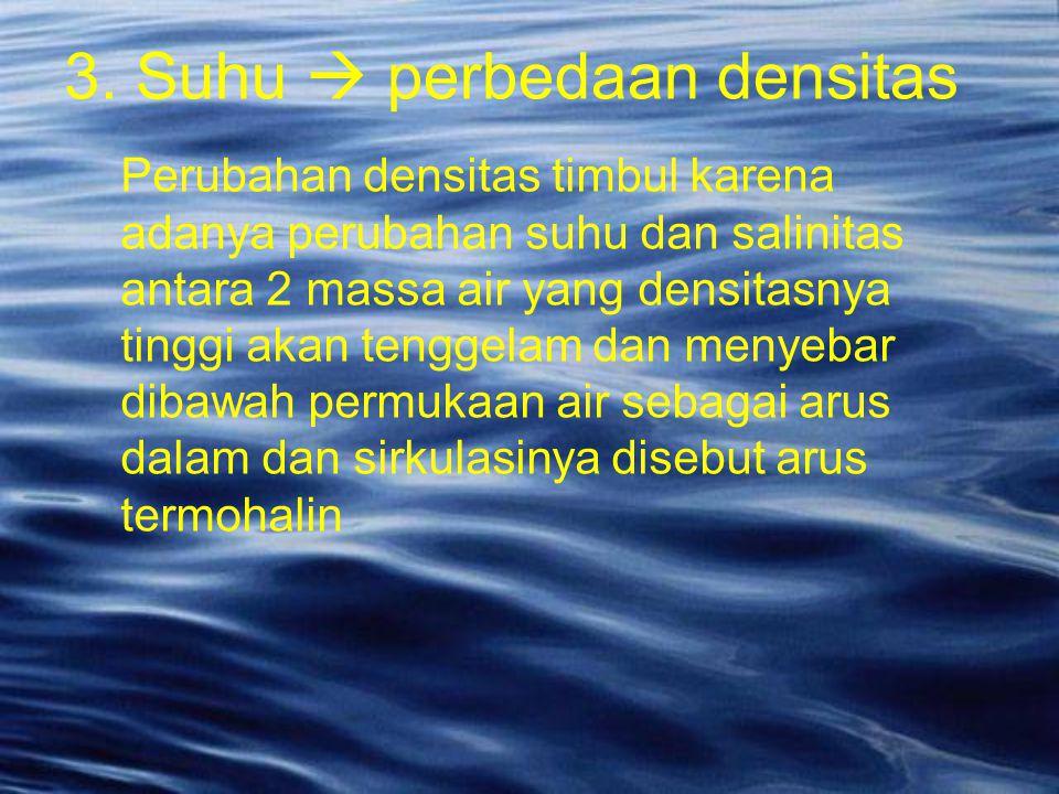 3. Suhu  perbedaan densitas