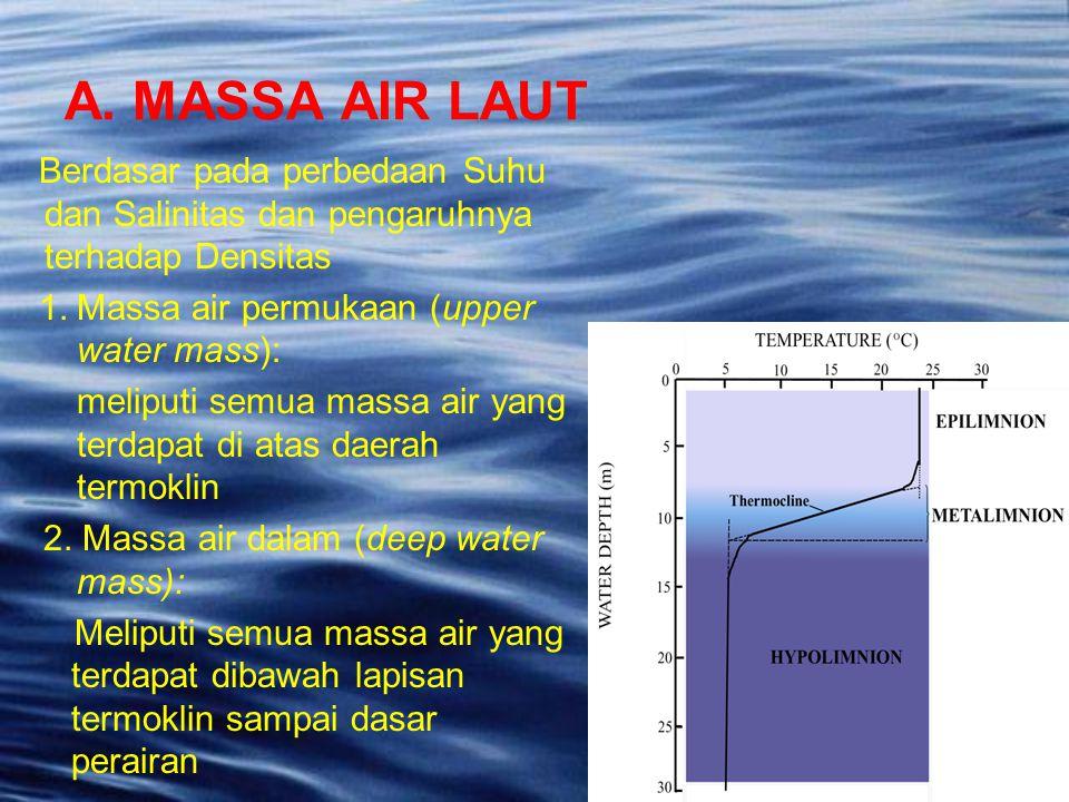 A. MASSA AIR LAUT Berdasar pada perbedaan Suhu dan Salinitas dan pengaruhnya terhadap Densitas. Massa air permukaan (upper water mass):